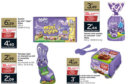Optimisation Intermarché Milka