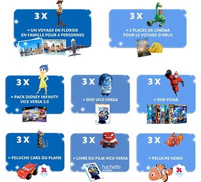Les cadeaux Disney à gagner