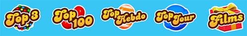 Comment gagner au jeu Carrefour Le Mois Market Candy Crush ?