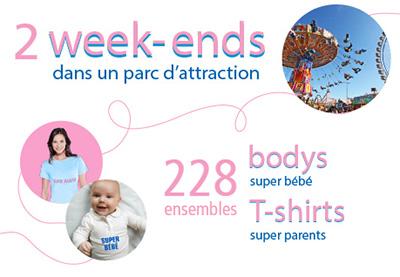 Cadeaux Super Mamans avec Carrefour