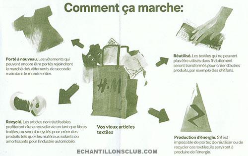 H&M recyclage : reprise de vos vieux vêtements contre 5€ en bon d'achat