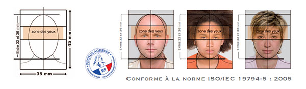 Conditions d'admission d'une photo d'identité