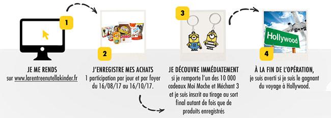 Comment participer au jeu Le Rentrée Nutella Kinder ?