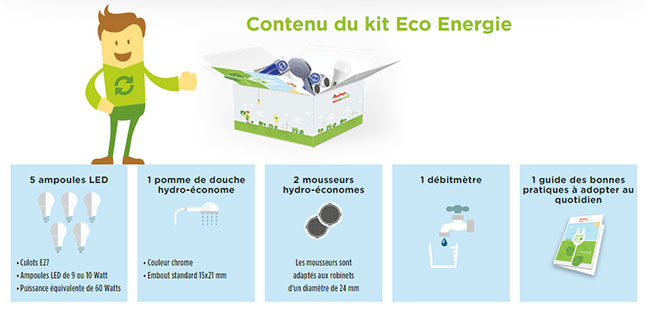 kit eco energie auchan gratuit coffret de 10 produits offerts. Black Bedroom Furniture Sets. Home Design Ideas