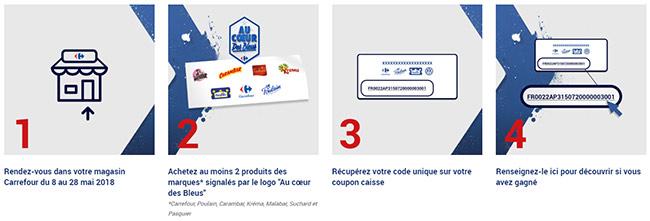 Comment participer au Grand jeu partenaire de Carrefour ?