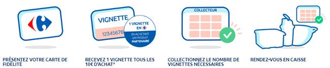 Comment obtenir des produits Tupperware à petit prix chez Carrefour ?