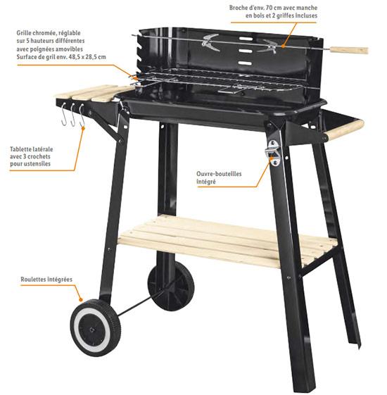 Promo : Barbecue pas cher chez LidL