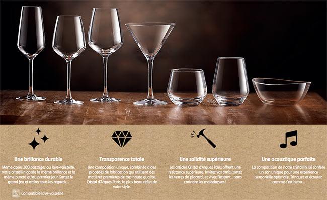 collection de verres Cristal d'Arques pour 1€ seulement avec Intermarché