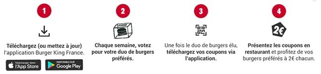 Comment bénéficier des Démocratique Burgers à 2 euros