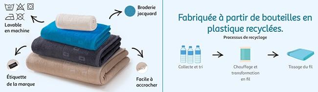 Bouteilles en plastiques recyclées en tissu