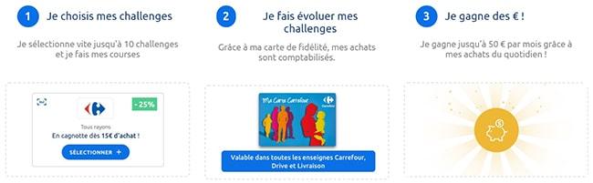 Cagnottez des € sur votre compte fidélité en relevant les challenges fidélité Carrefour